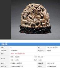 清代时期玉器价格大拍卖行拍卖成交价