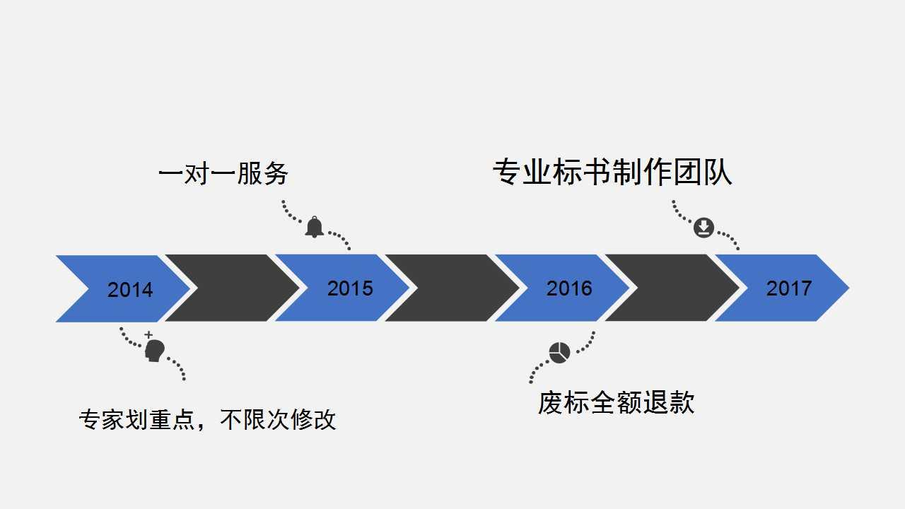 正安喷泉投标标书设计-正安标书制作流程