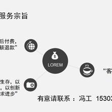 沈阳有没有会写可研报告的公司-沈阳哪有写项目申请报告的图片