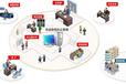 江蘇揚州茗鶴蕓ERP生產倉庫內部管理軟件