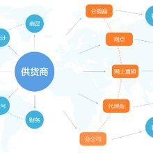 三合一订货平台APP源码专业快速