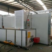 現貨供應高溫房燃氣高溫房定做固化房圖片