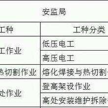 廣州花都電工考證,廣州花都焊工考證,廣州花都叉車考證