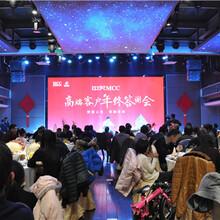上海发布会记者媒体邀请、展会媒体邀约清单图片