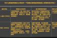 江蘇徐州拼多多無貨源店群軟件招商定制貼牌無限開