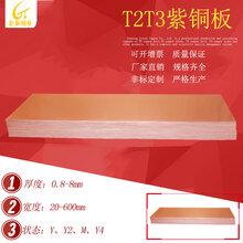 金華永康T2T3紫銅板圖片