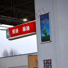 加油站立柱广告牌