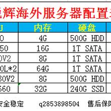 14.17.79.1东莞企业网站服务器安全稳定数据路服务器租用国内双线