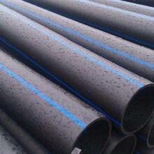 榆林(优质PVC给水管)价格表图片