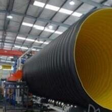 规范:胶州PE中空壁缠绕管应用在高铁项目图片