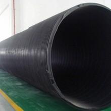 供应:六安埋地HDPE塑钢缠绕管厂家图片