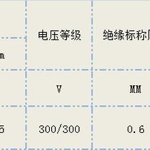 供应广州电缆,佛山广东金联宇电线RVVP10屏蔽控制电缆