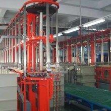 定制工业用电镀线五金行业多槽垂直升降式环形捷鸿电镀线图片