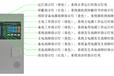 安科瑞消防电源监测系统在上海浦江智谷中区项目中的应用