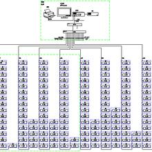 Acrel-5000能耗监测系统在光华时代广场项目的应用图片