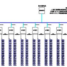 防火门监控系统在广西北海恒大名都项目的应用图片