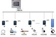 Acrel-2000T/A無線測溫采集設備技術方案