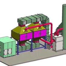 2万风量催化燃烧装置2020年报价