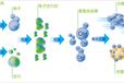 蔚瀚環保光氫離子空氣凈化器除臭殺菌中央空調凈化