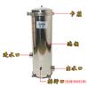 精密过滤器304不锈钢保安过滤器高效净水器水过滤泥沙20寸40寸
