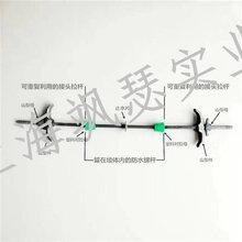 池州止水螺杆推广,金华剪力墙止水螺杆施工造价比较,上海疯瑟图片