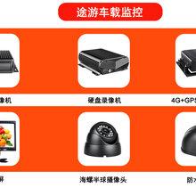 张家口4G车载/硬盘录像机图片