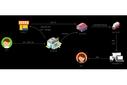F8生鮮冷鏈配送管理系統圖片