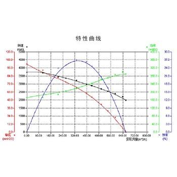 合肥风量测试台