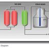 核磁NMR配套液氮发生器