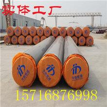 熱力管道用直埋保溫鋼管廠家專業定制各種保溫管