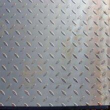 云南镀锌板价格、昆明镀锌板价格、厂家直销厂价低图片
