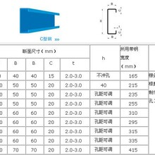崇州市C型钢钢煌批发商图片