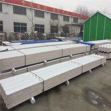 騰沖縣彩鋼瓦樹脂瓦昆明市場走向圖片