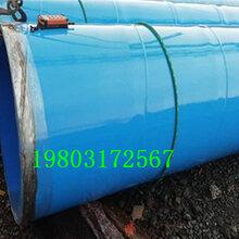 包塑镀锌管厂家/超值的黔南图片
