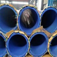 供暖镀锌钢管#质优价廉图片