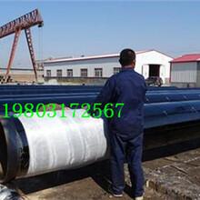潍坊包塑钢管生产厂家价格推荐图片