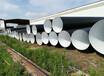 咸宁电缆涂塑保护管生产厂家价格电话推荐