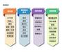 2021上海幼教展中国幼教展CPE中国幼教展