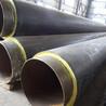 聚氨酯保温钢管多少钱一米