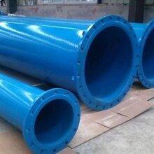 內外涂塑鋼管生產廠家哪家好圖片