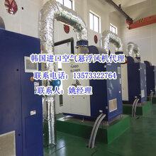 空(kong)氣(qi)懸浮(fu)鼓風(feng)機(ji)圖ji) />  <span class=