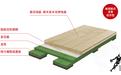 正宗厂家篮球馆木地板网球场木地板体育运动木地板厂