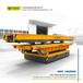 搬運車定做電纜軌道軌道平車載貨載重電動軌道平車移動供電