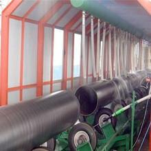 宁波保温钢管环保在线图片