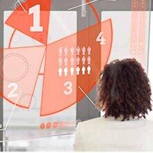 服裝行業ERP解決方案SAP服裝鞋帽解決方案中科華智