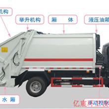 ?#26412;?#21387;缩垃圾车多利卡压缩垃圾车5吨垃圾压缩车3吨压缩垃圾车