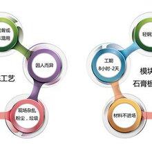 江陰吉頂之家材料科技有限公司模塊化石膏板吊頂行業新星圖片