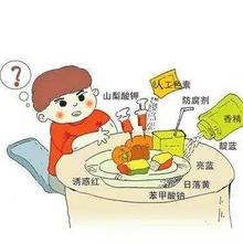 食品添加剂检测-上海第三方检测机构