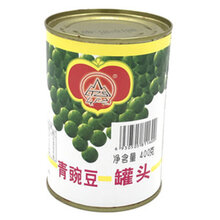 青豌豆罐头检测