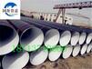 今日衡阳市(推荐)-泉州市地埋用3pe防腐钢管厂家价格